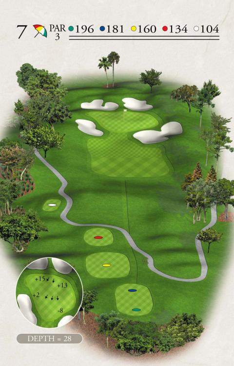 Challenger Hole 7