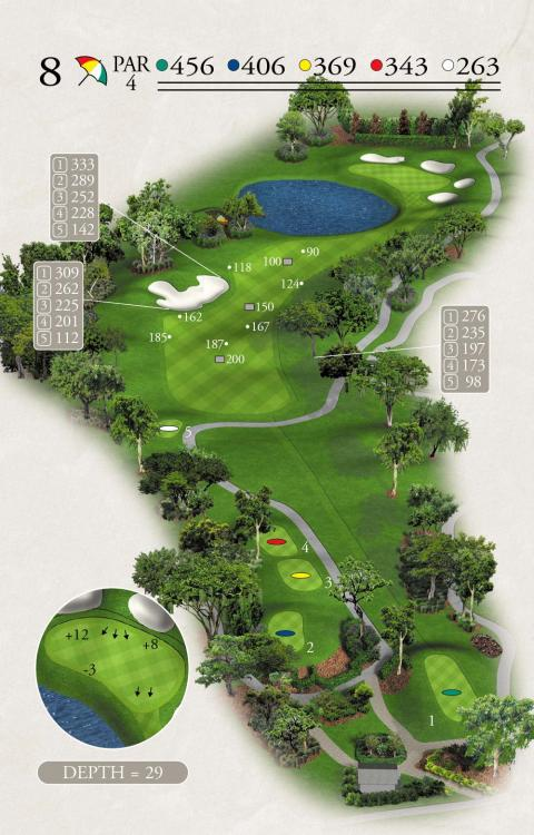 Challenger Hole 8