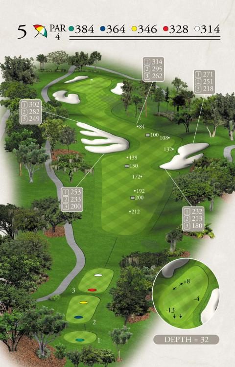 Challenger Hole 5